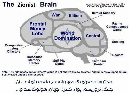 محتویات مغز یک صهیونیست