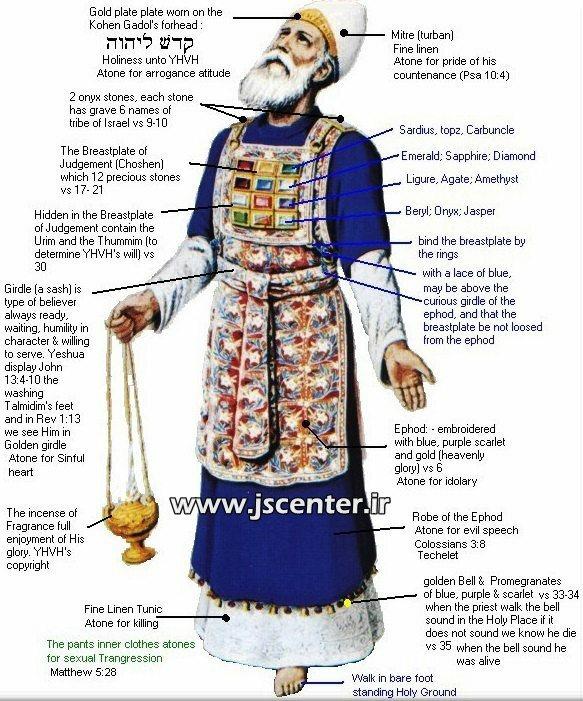 kohen کاهن