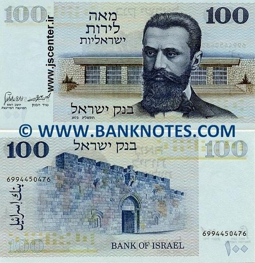 تئودور هرتزل ، Theodor Herzl