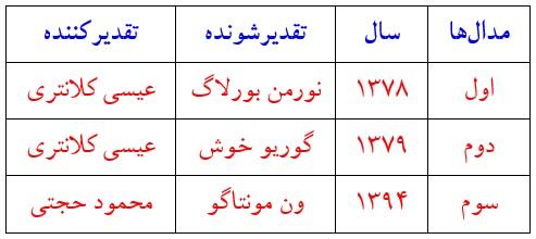 مدال طلای کشاورزی ایران