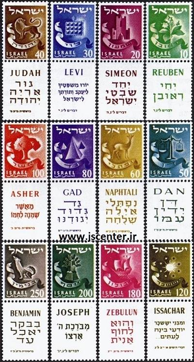 اسباط بنی اسرائیل