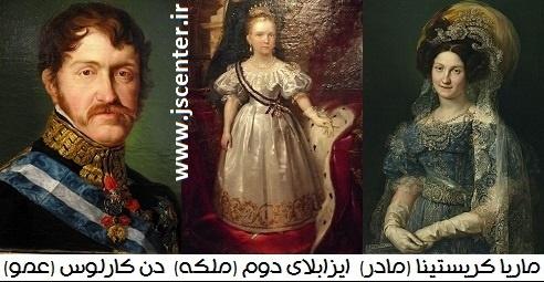 ماریا کریستینا ، ایزابلای دوم ، دن کارلوس