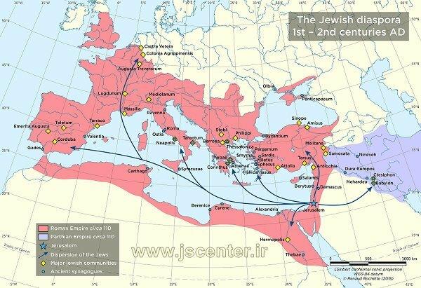 پراکندگی یهودیان