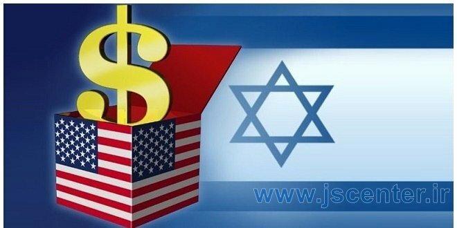 یهود و آمریکا