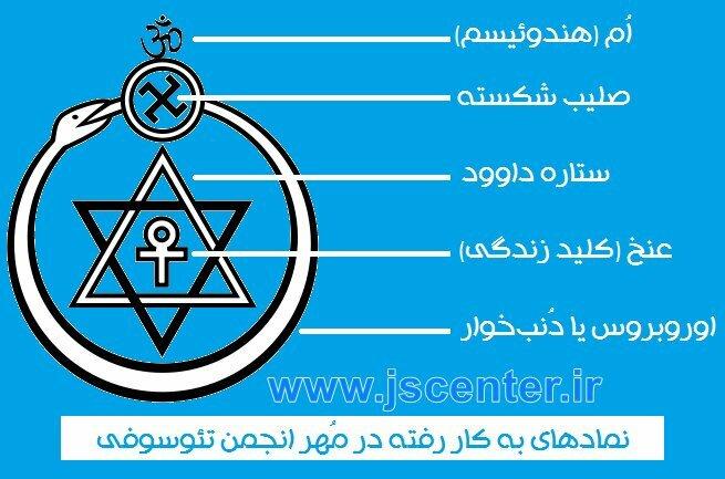 انجمن تئوسوفی