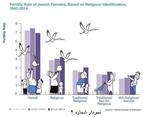 یهودیان ارتدوکس افراطی حریدی 2