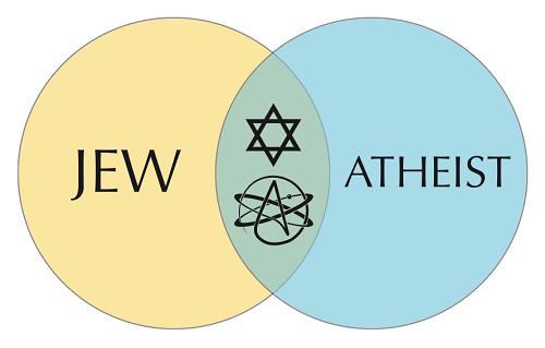 یهود و آتئیسم