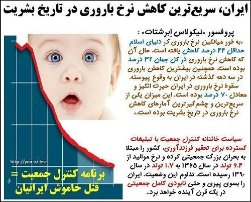 ایران سریعترین کاهش نرخ باروری در تاریخ بشریت