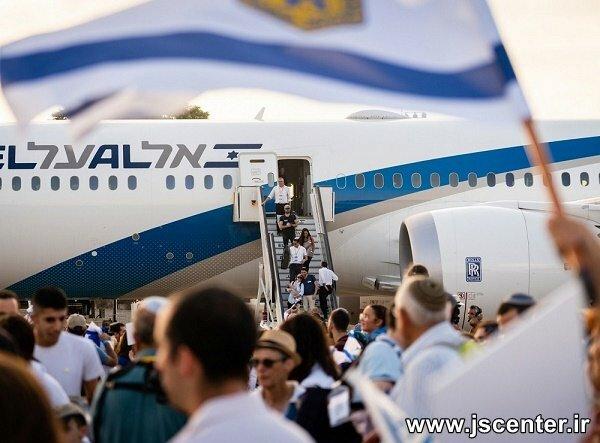 روند مهاجرت یهودیان به فلسطین