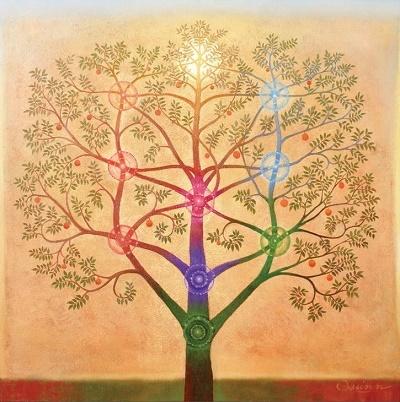 درخت حیات در آیین کابالا