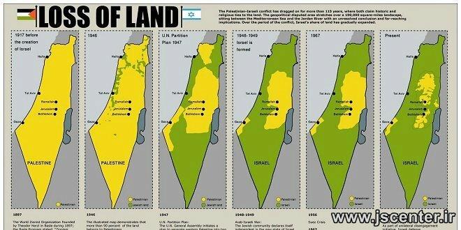 آیا فلسطینیها زمینهای خود را فروختند؟