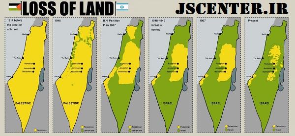 اشغال و غصب فلسطین توسط اسرائیل