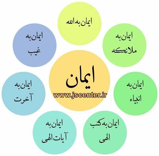 هفت باور و گزاره ایمانی