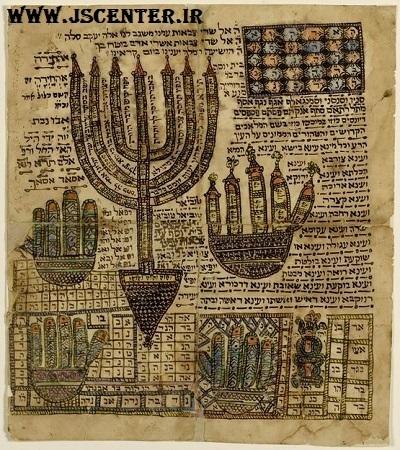 سحر و جادو در یهود