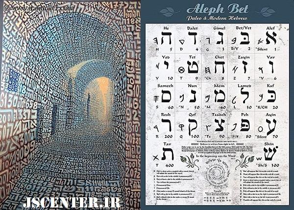 زبان عبری راهی برای نفوذ صهیونیسم